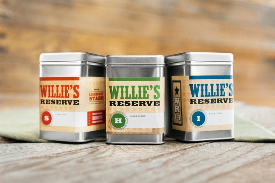 It's All Going to Pot:  Willie Nelson's Foray into Branded Marijuana
